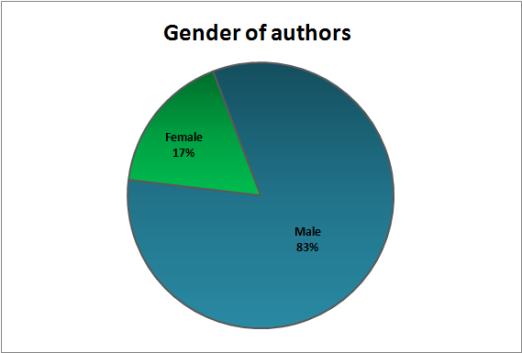 gender-png
