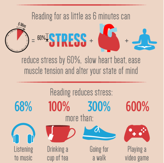 reading-and-stress